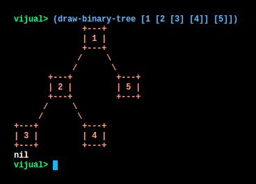Draw binary search tree online